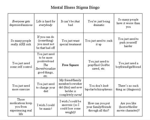 mental diseases list