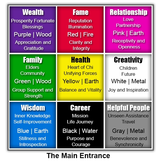 First I Consulted My Feng Shui With Feng Shui Candle Color Meanings